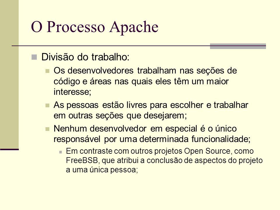 O Processo Apache Divisão do trabalho: Os desenvolvedores trabalham nas seções de código e áreas nas quais eles têm um maior interesse; As pessoas estão livres para escolher e trabalhar em outras seções que desejarem; Nenhum desenvolvedor em especial é o único responsável por uma determinada funcionalidade; Em contraste com outros projetos Open Source, como FreeBSB, que atribui a conclusão de aspectos do projeto a uma única pessoa;