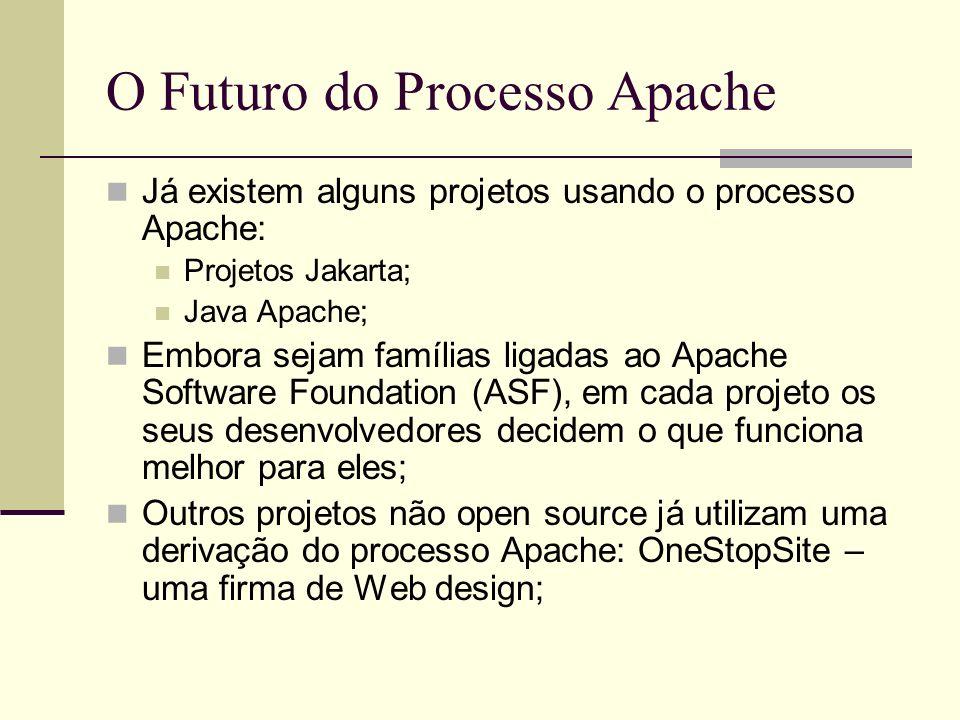 O Futuro do Processo Apache Já existem alguns projetos usando o processo Apache: Projetos Jakarta; Java Apache; Embora sejam famílias ligadas ao Apache Software Foundation (ASF), em cada projeto os seus desenvolvedores decidem o que funciona melhor para eles; Outros projetos não open source já utilizam uma derivação do processo Apache: OneStopSite – uma firma de Web design;