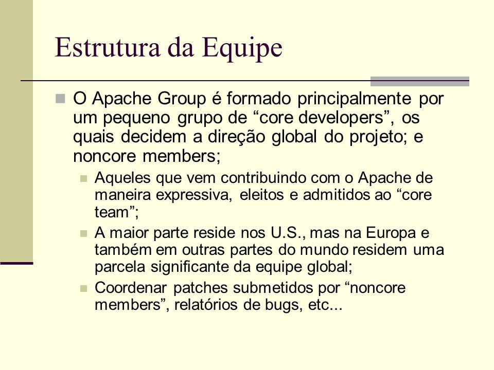 Estrutura da Equipe O Apache Group é formado principalmente por um pequeno grupo de core developers, os quais decidem a direção global do projeto; e noncore members; Aqueles que vem contribuindo com o Apache de maneira expressiva, eleitos e admitidos ao core team; A maior parte reside nos U.S., mas na Europa e também em outras partes do mundo residem uma parcela significante da equipe global; Coordenar patches submetidos por noncore members, relatórios de bugs, etc...