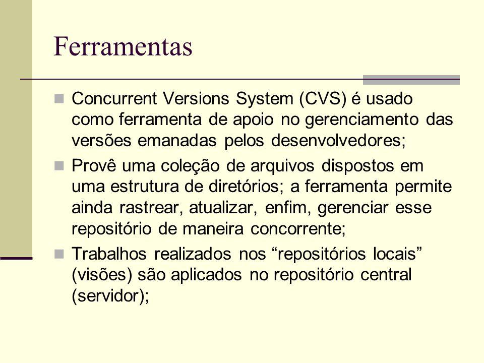 Ferramentas Concurrent Versions System (CVS) é usado como ferramenta de apoio no gerenciamento das versões emanadas pelos desenvolvedores; Provê uma coleção de arquivos dispostos em uma estrutura de diretórios; a ferramenta permite ainda rastrear, atualizar, enfim, gerenciar esse repositório de maneira concorrente; Trabalhos realizados nos repositórios locais (visões) são aplicados no repositório central (servidor);