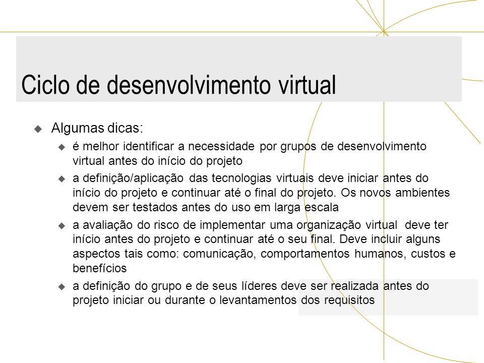 Ciclo de desenvolvimento virtual Algumas dicas: u é melhor identificar a necessidade por grupos de desenvolvimento virtual antes do início do projeto