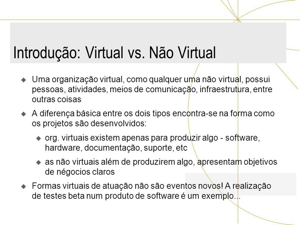 Introdução: Virtual vs. Não Virtual Uma organização virtual, como qualquer uma não virtual, possui pessoas, atividades, meios de comunicação, infraest