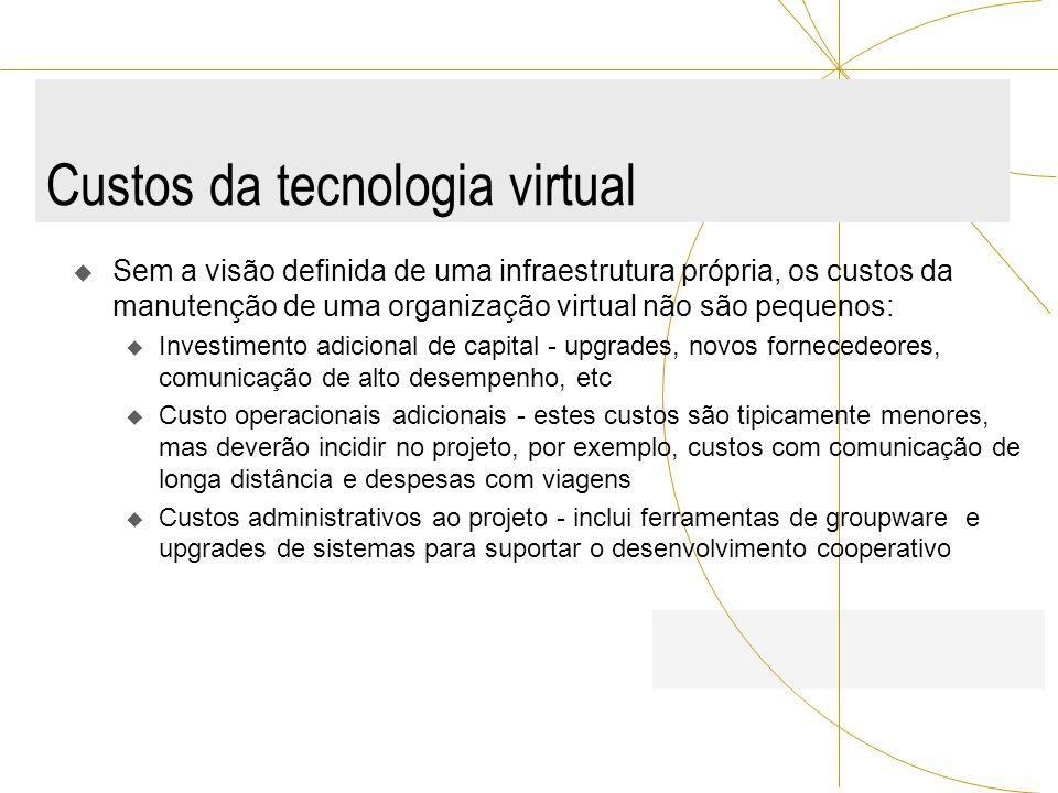 Custos da tecnologia virtual Sem a visão definida de uma infraestrutura própria, os custos da manutenção de uma organização virtual não são pequenos: