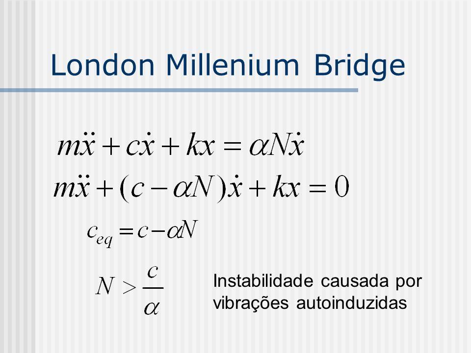 London Millenium Bridge Instabilidade causada por vibrações autoinduzidas