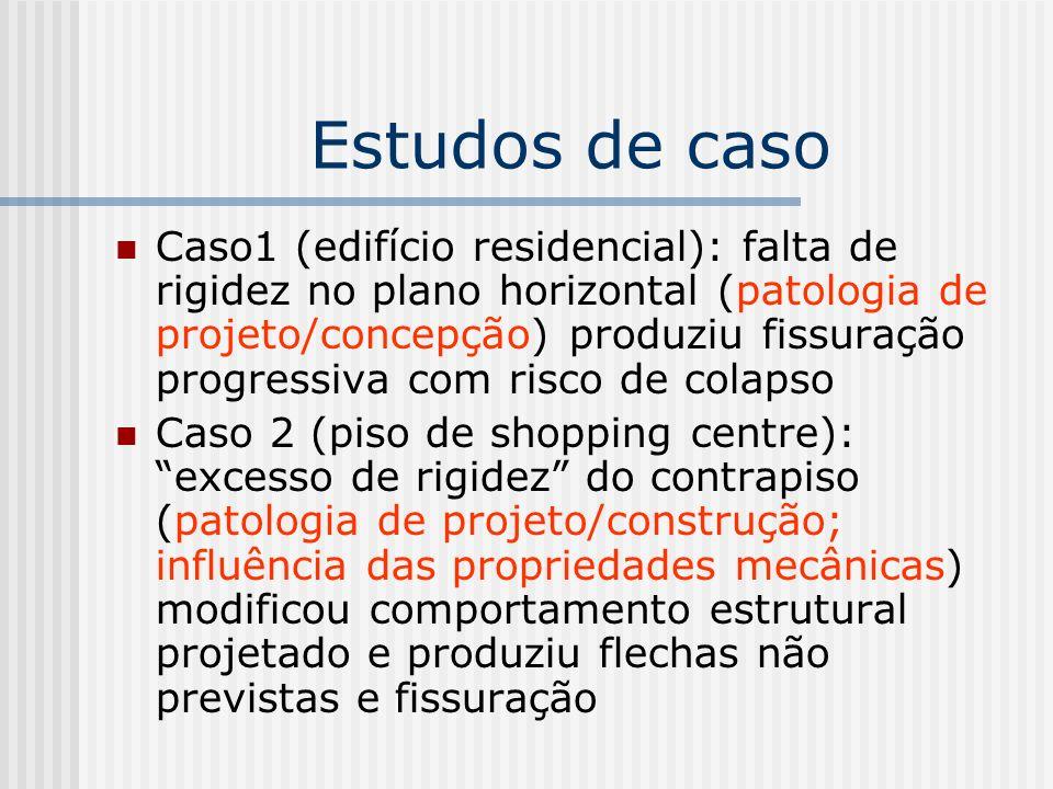 Estudos de caso Caso1 (edifício residencial): falta de rigidez no plano horizontal (patologia de projeto/concepção) produziu fissuração progressiva co