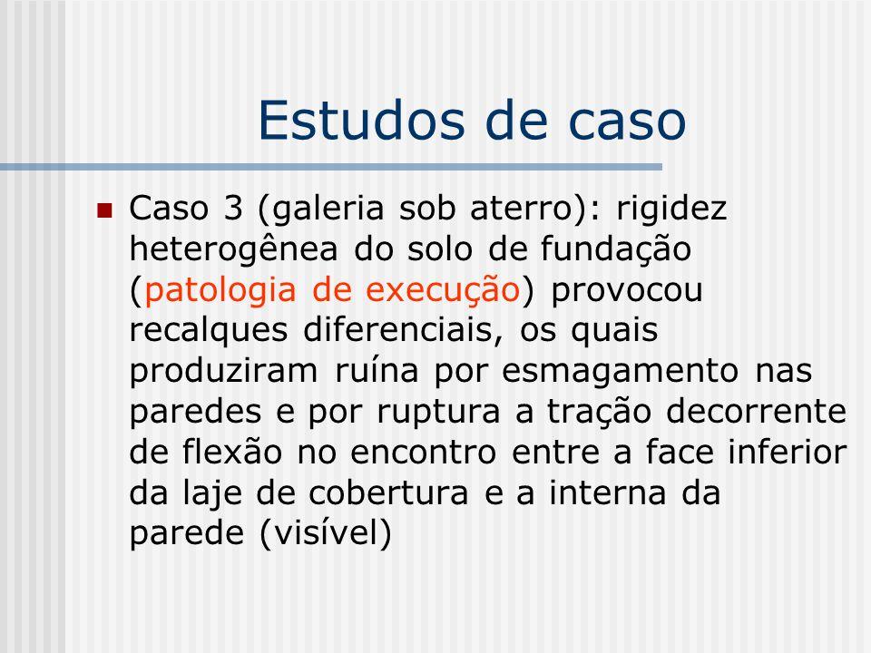 Estudos de caso Caso 3 (galeria sob aterro): rigidez heterogênea do solo de fundação (patologia de execução) provocou recalques diferenciais, os quais