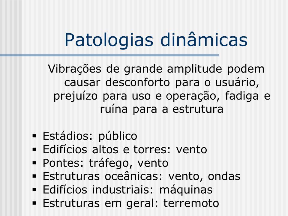 Patologias dinâmicas Vibrações de grande amplitude podem causar desconforto para o usuário, prejuízo para uso e operação, fadiga e ruína para a estrut