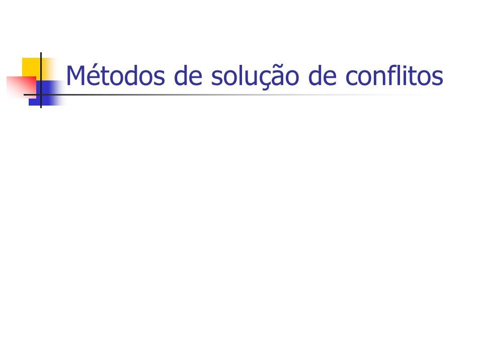Métodos de solução de conflitos