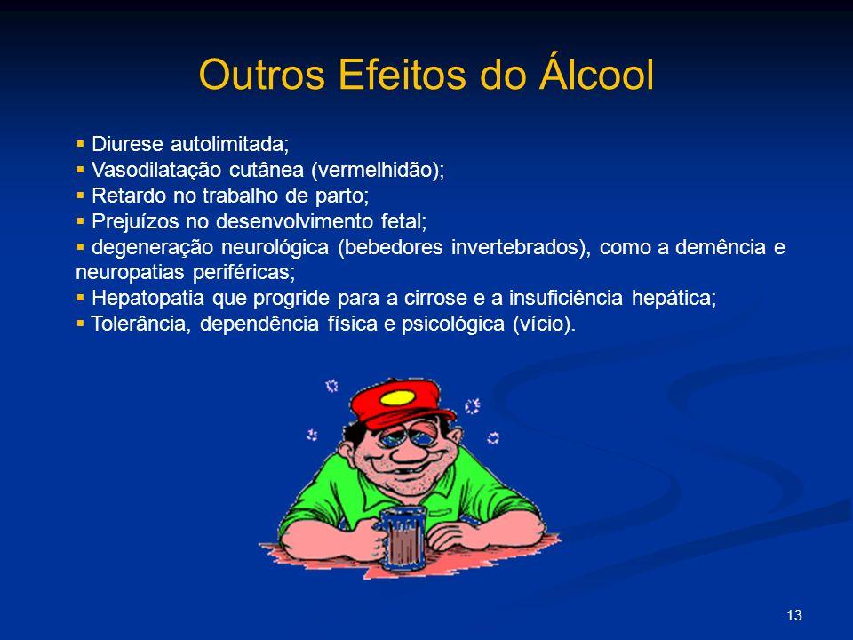 Outros Efeitos do Álcool 13 Diurese autolimitada; Vasodilatação cutânea (vermelhidão); Retardo no trabalho de parto; Prejuízos no desenvolvimento feta