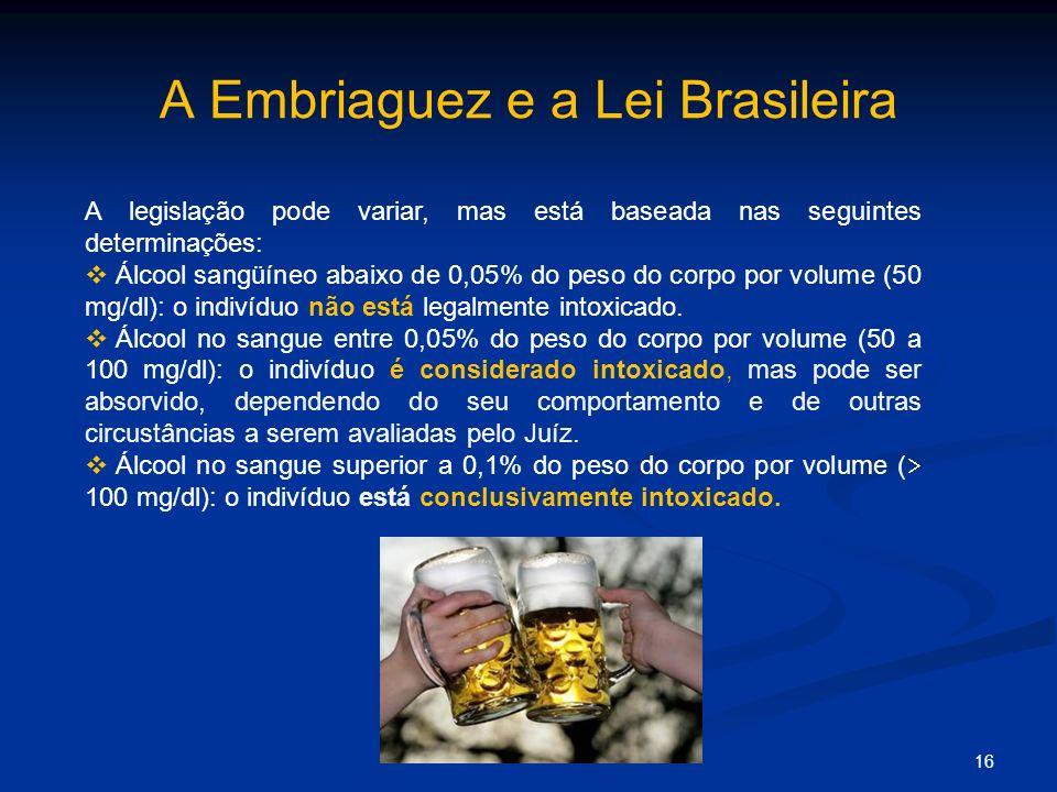 A Embriaguez e a Lei Brasileira 16 A legislação pode variar, mas está baseada nas seguintes determinações: Álcool sangüíneo abaixo de 0,05% do peso do