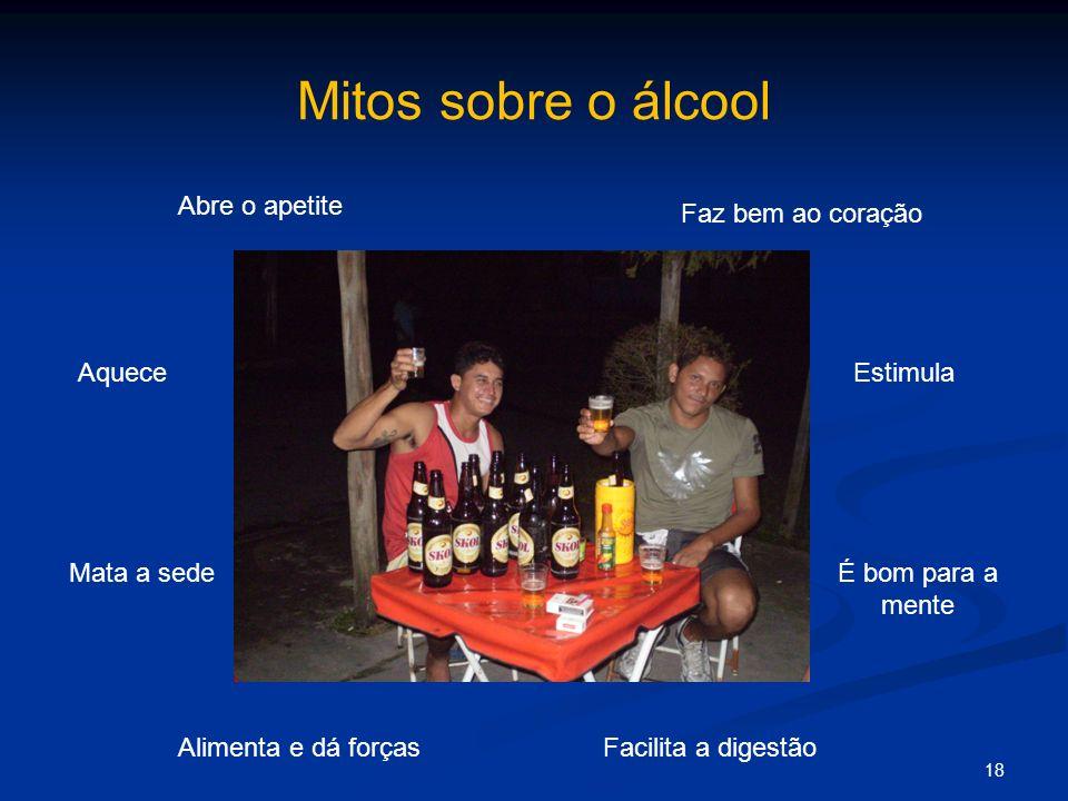 Mitos sobre o álcool 18 Abre o apetite Aquece Mata a sede Alimenta e dá forças Faz bem ao coração Facilita a digestão Estimula É bom para a mente