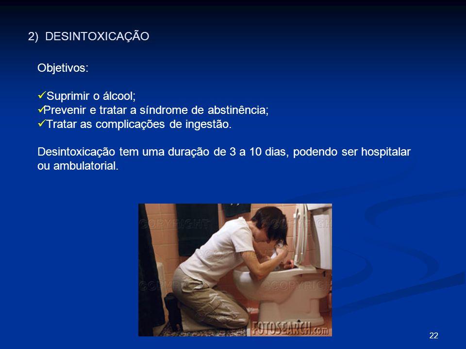 2) DESINTOXICAÇÃO 22 Objetivos: Suprimir o álcool; Prevenir e tratar a síndrome de abstinência; Tratar as complicações de ingestão. Desintoxicação tem