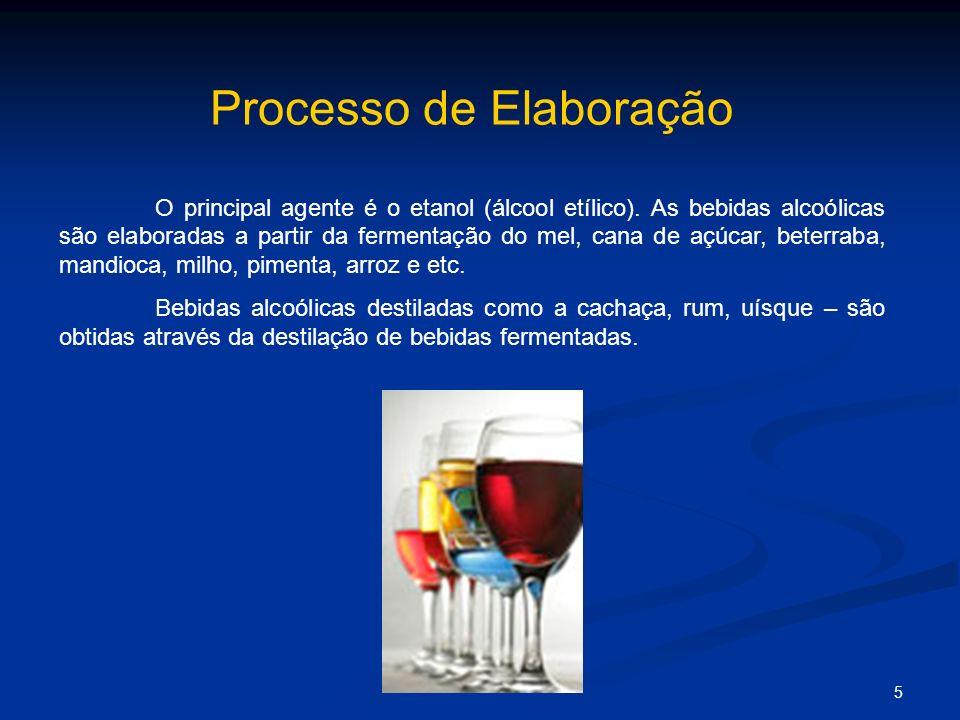5 Processo de Elaboração O principal agente é o etanol (álcool etílico). As bebidas alcoólicas são elaboradas a partir da fermentação do mel, cana de