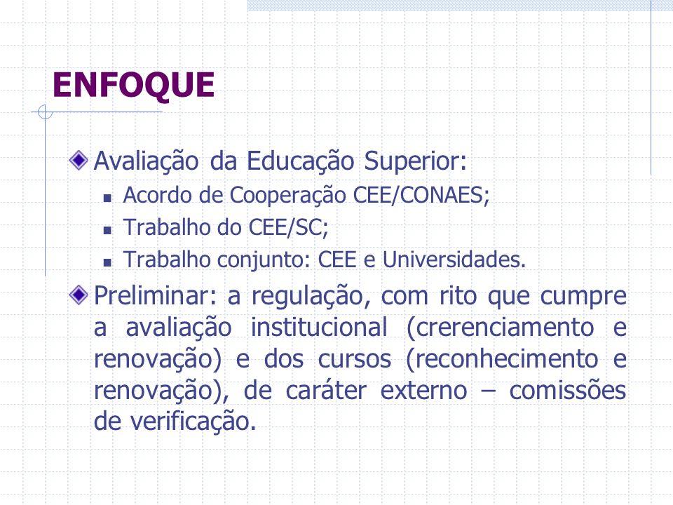 ENFOQUE Avaliação da Educação Superior: Acordo de Cooperação CEE/CONAES; Trabalho do CEE/SC; Trabalho conjunto: CEE e Universidades.