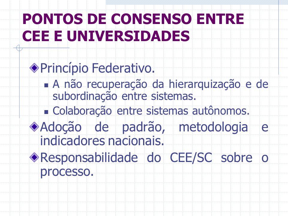 PONTOS DE CONSENSO ENTRE CEE E UNIVERSIDADES Princípio Federativo. A não recuperação da hierarquização e de subordinação entre sistemas. Colaboração e