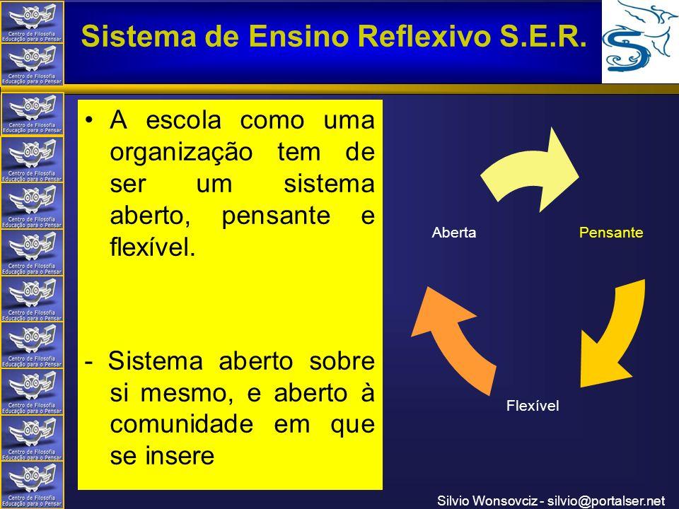 Centro de Filosofia Educação para o Pensar Sistema de Ensino Reflexivo S.E.R. Silvio Wonsovciz - silvio@portalser.net A escola como uma organização te