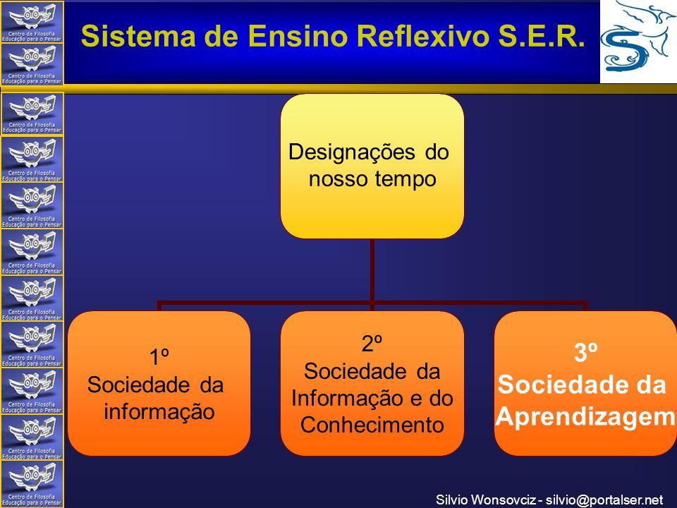 Centro de Filosofia Educação para o Pensar Sistema de Ensino Reflexivo S.E.R. Silvio Wonsovciz - silvio@portalser.net Designações do nosso tempo 1º So