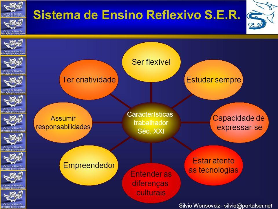 Centro de Filosofia Educação para o Pensar Sistema de Ensino Reflexivo S.E.R. Silvio Wonsovciz - silvio@portalser.net Características trabalhador Séc.