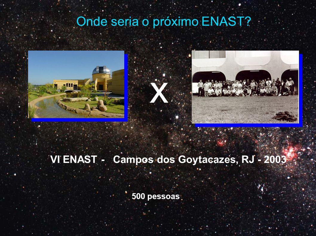 VI ENAST - Campos dos Goytacazes, RJ - 2003 500 pessoas Onde seria o próximo ENAST? x