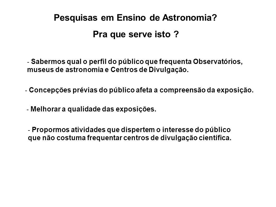 Pesquisas em Ensino de Astronomia? Pra que serve isto ? - Sabermos qual o perfil do público que frequenta Observatórios, museus de astronomia e Centro