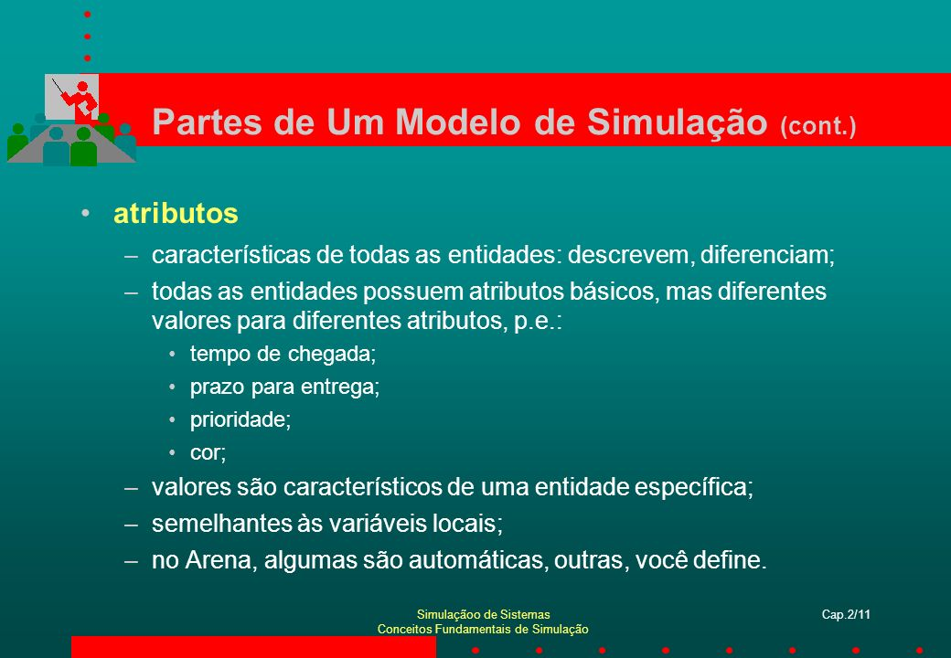 Simulaçãoo de Sistemas Conceitos Fundamentais de Simulação Cap.2/11 Partes de Um Modelo de Simulação (cont.) atributos –características de todas as en