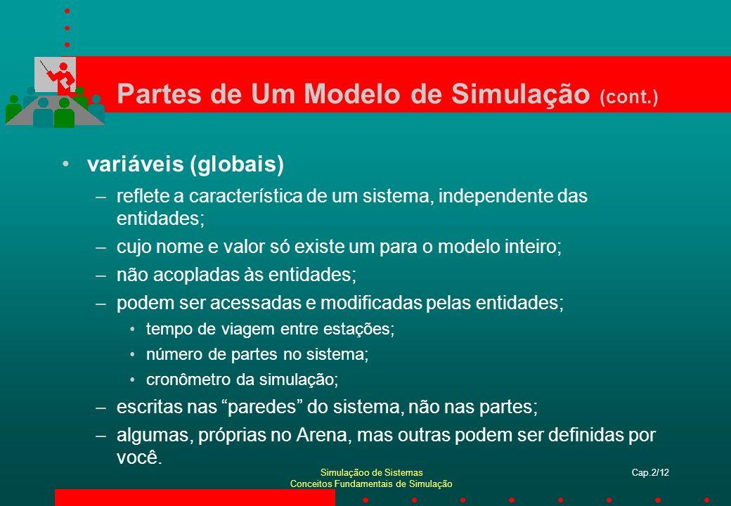 Simulaçãoo de Sistemas Conceitos Fundamentais de Simulação Cap.2/12 Partes de Um Modelo de Simulação (cont.) variáveis (globais) –reflete a caracterís
