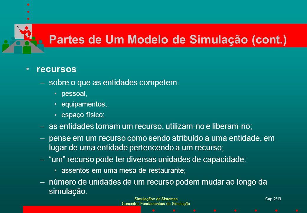 Simulaçãoo de Sistemas Conceitos Fundamentais de Simulação Cap.2/13 Partes de Um Modelo de Simulação (cont.) recursos –sobre o que as entidades compet
