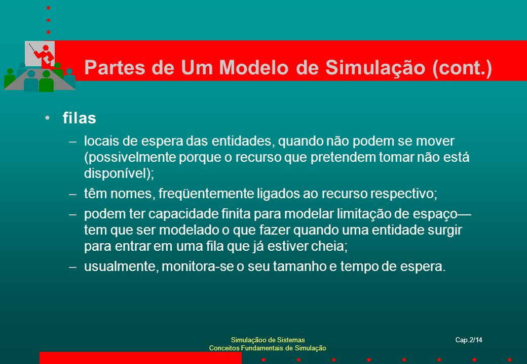 Simulaçãoo de Sistemas Conceitos Fundamentais de Simulação Cap.2/14 Partes de Um Modelo de Simulação (cont.) filas –locais de espera das entidades, qu