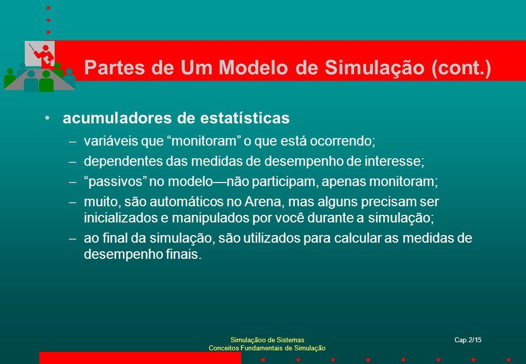 Simulaçãoo de Sistemas Conceitos Fundamentais de Simulação Cap.2/15 Partes de Um Modelo de Simulação (cont.) acumuladores de estatísticas –variáveis q
