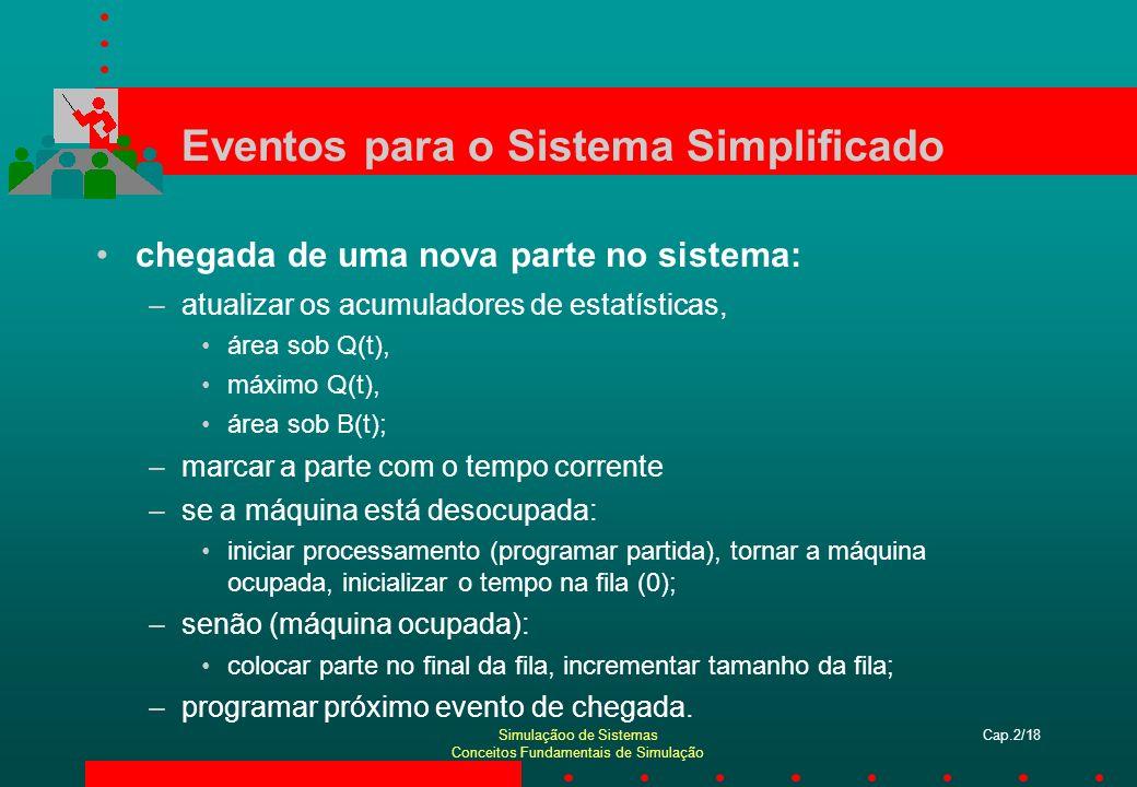 Simulaçãoo de Sistemas Conceitos Fundamentais de Simulação Cap.2/18 Eventos para o Sistema Simplificado chegada de uma nova parte no sistema: –atualiz