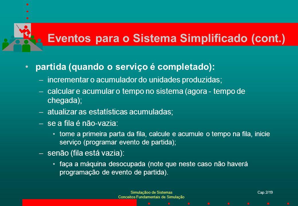 Simulaçãoo de Sistemas Conceitos Fundamentais de Simulação Cap.2/20 Eventos para o Sistema Simplificado (cont.) Final –atualize as estatísticas acumuladas (até o final da simulação); –calcular as medidas de desempenho finais, utilizando as estatísticas acumuladas.