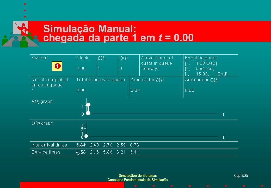 Simulaçãoo de Sistemas Conceitos Fundamentais de Simulação Cap.2/25 Simulação Manual: chegada da parte 1 em t = 0.00 1 t0 1 2 3 t0 1 1