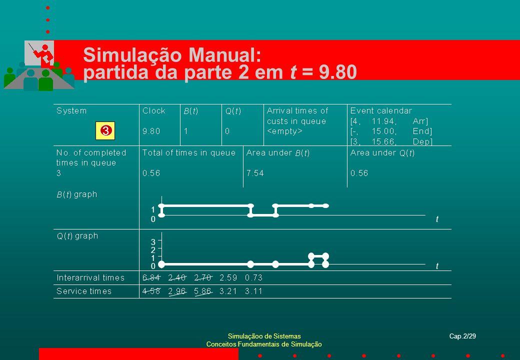 Simulaçãoo de Sistemas Conceitos Fundamentais de Simulação Cap.2/29 Simulação Manual: partida da parte 2 em t = 9.80 3 t0 1 t0 1 2 3