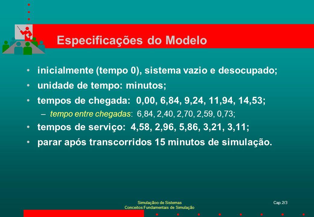 Simulaçãoo de Sistemas Conceitos Fundamentais de Simulação Cap.2/3 Especificações do Modelo inicialmente (tempo 0), sistema vazio e desocupado; unidad