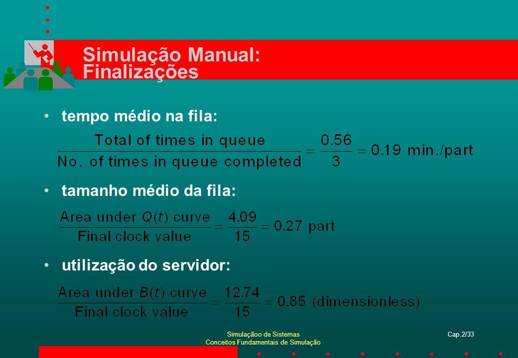 Simulaçãoo de Sistemas Conceitos Fundamentais de Simulação Cap.2/33 Simulação Manual: Finalizações tempo médio na fila: tamanho médio da fila: utiliza