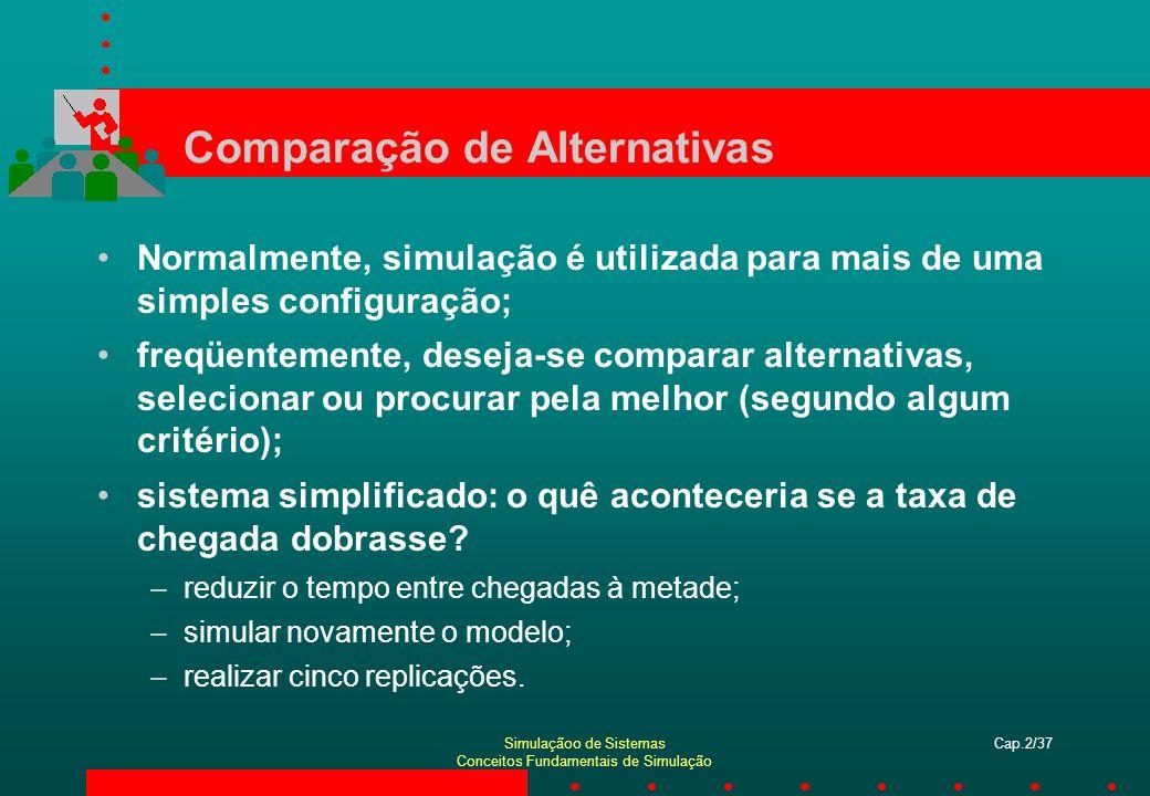 Simulaçãoo de Sistemas Conceitos Fundamentais de Simulação Cap.2/37 Comparação de Alternativas Normalmente, simulação é utilizada para mais de uma sim