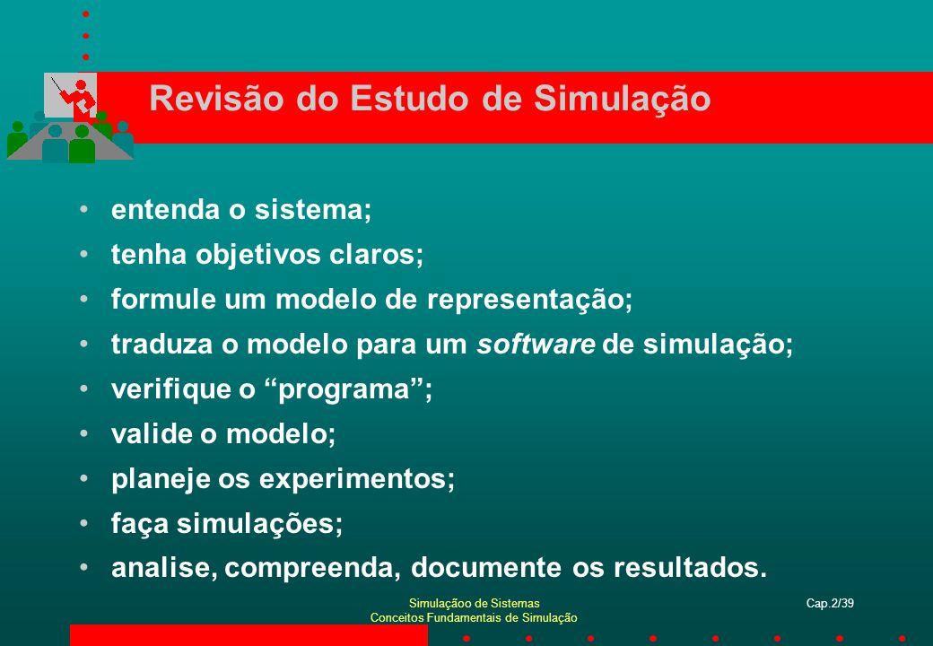 Simulaçãoo de Sistemas Conceitos Fundamentais de Simulação Cap.2/39 Revisão do Estudo de Simulação entenda o sistema; tenha objetivos claros; formule