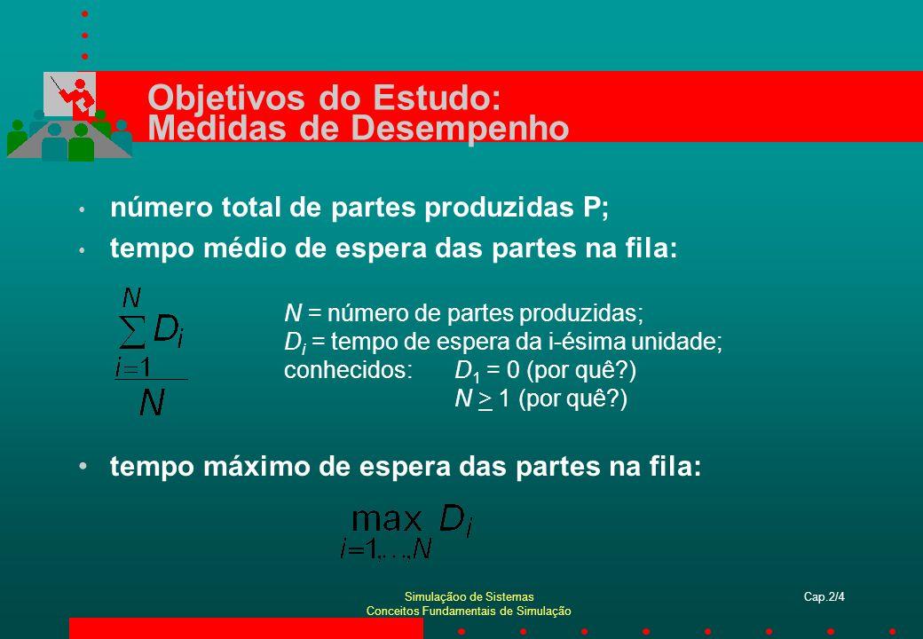 Simulaçãoo de Sistemas Conceitos Fundamentais de Simulação Cap.2/4 Objetivos do Estudo: Medidas de Desempenho número total de partes produzidas P; tem