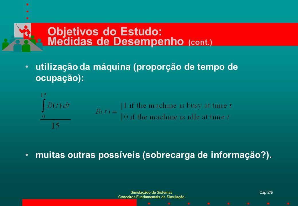 Simulaçãoo de Sistemas Conceitos Fundamentais de Simulação Cap.2/6 Objetivos do Estudo: Medidas de Desempenho (cont.) utilização da máquina (proporção