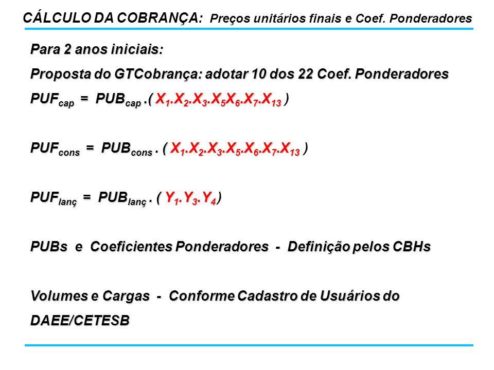 Para 2 anos iniciais: Proposta do GTCobrança: adotar 10 dos 22 Coef. Ponderadores PUF cap = PUB cap.( X 1.X 2.X 3.X 5 X 6.X 7.X 13 PUF cap = PUB cap.(