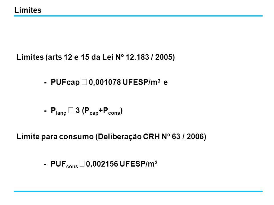 Limites (arts 12 e 15 da Lei Nº 12.183 / 2005) - PUFcap 0,001078 UFESP/m 3 e - P lanç 3 (P cap +P cons ) Limite para consumo (Deliberação CRH Nº 63 /