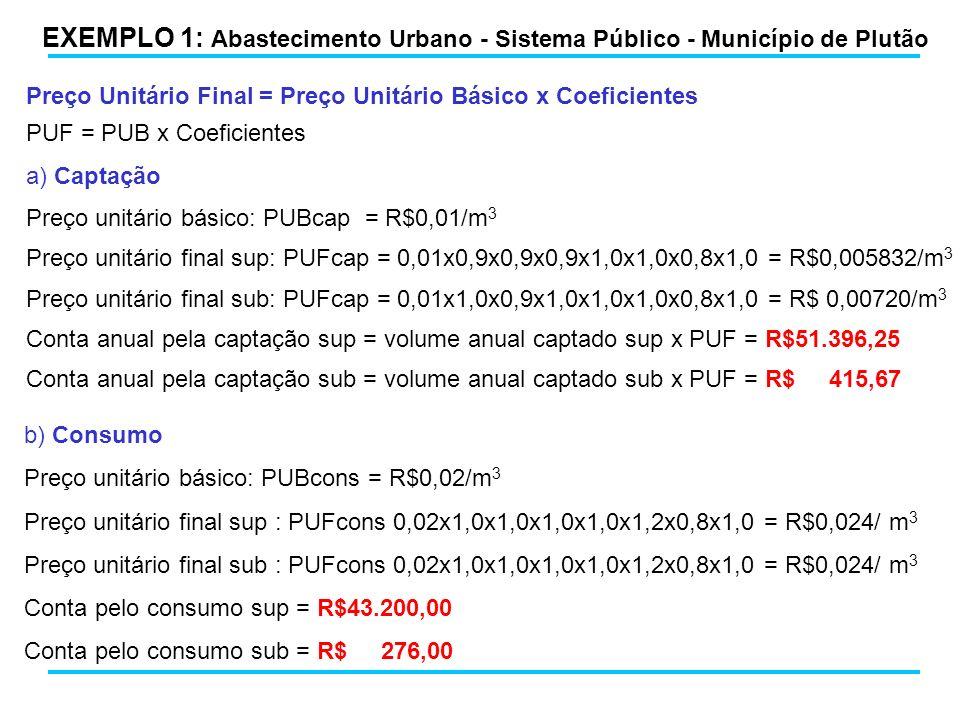 Preço Unitário Final = Preço Unitário Básico x Coeficientes PUF = PUB x Coeficientes a) Captação Preço unitário básico: PUBcap = R$0,01/m 3 Preço unit