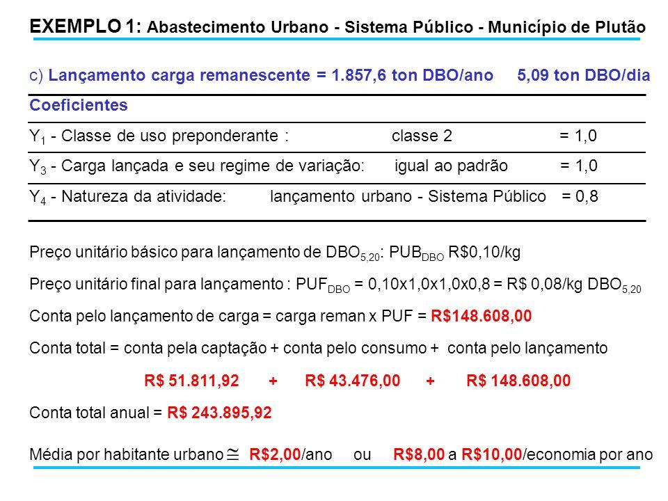 c) Lançamento carga remanescente = 1.857,6 ton DBO/ano 5,09 ton DBO/dia Coeficientes Y 1 - Classe de uso preponderante : classe 2 = 1,0 Y 3 - Carga lançada e seu regime de variação: igual ao padrão = 1,0 Y 4 - Natureza da atividade: lançamento urbano - Sistema Público = 0,8 Preço unitário básico para lançamento de DBO 5,20 : PUB DBO R$0,10/kg Preço unitário final para lançamento : PUF DBO = 0,10x1,0x1,0x0,8 = R$ 0,08/kg DBO 5,20 Conta pelo lançamento de carga = carga reman x PUF = R$148.608,00 Conta total = conta pela captação + conta pelo consumo + conta pelo lançamento R$ 51.811,92 + R$ 43.476,00 + R$ 148.608,00 Conta total anual = R$ 243.895,92 Média por habitante urbano R$2,00/ano ou R$8,00 a R$10,00/economia por ano EXEMPLO 1: Abastecimento Urbano - Sistema Público - Município de Plutão