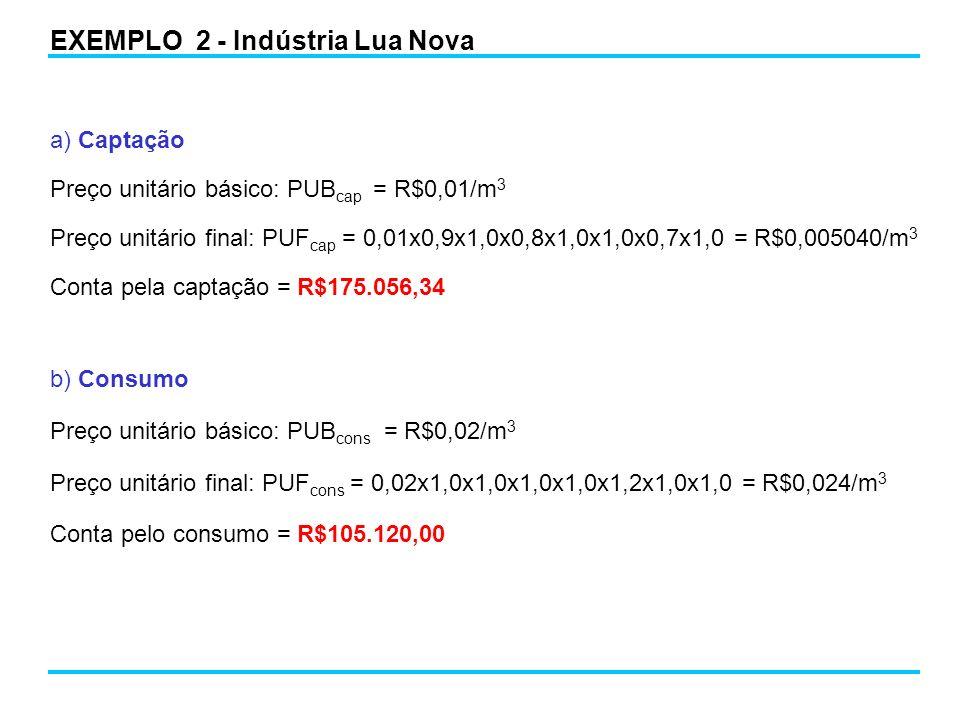 a) Captação Preço unitário básico: PUB cap = R$0,01/m 3 Preço unitário final: PUF cap = 0,01x0,9x1,0x0,8x1,0x1,0x0,7x1,0 = R$0,005040/m 3 Conta pela captação = R$175.056,34 b) Consumo Preço unitário básico: PUB cons = R$0,02/m 3 Preço unitário final: PUF cons = 0,02x1,0x1,0x1,0x1,0x1,2x1,0x1,0 = R$0,024/m 3 Conta pelo consumo = R$105.120,00 EXEMPLO 2 - Indústria Lua Nova