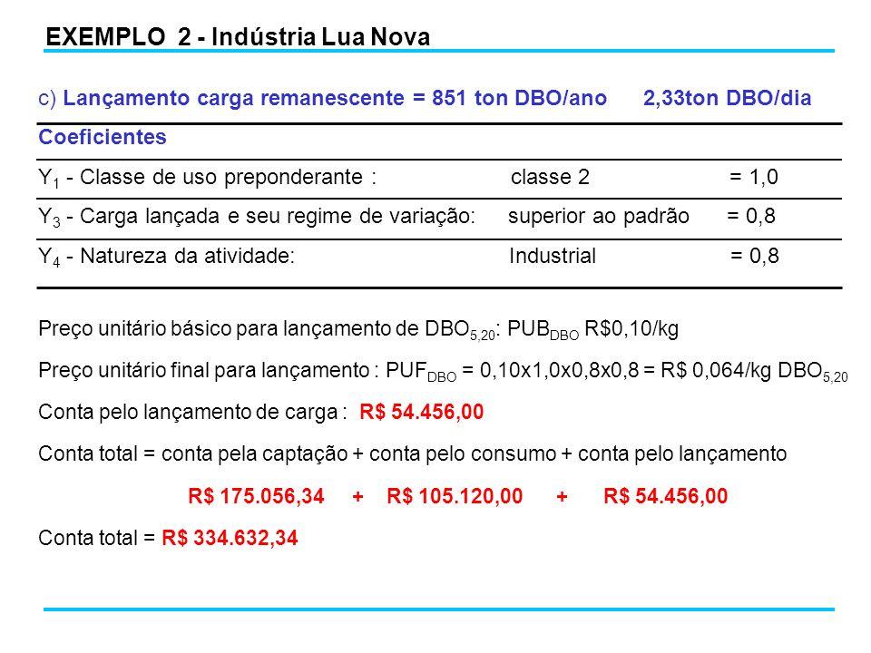 c) Lançamento carga remanescente = 851 ton DBO/ano 2,33ton DBO/dia Coeficientes Y 1 - Classe de uso preponderante : classe 2 = 1,0 Y 3 - Carga lançada e seu regime de variação: superior ao padrão = 0,8 Y 4 - Natureza da atividade: Industrial = 0,8 Preço unitário básico para lançamento de DBO 5,20 : PUB DBO R$0,10/kg Preço unitário final para lançamento : PUF DBO = 0,10x1,0x0,8x0,8 = R$ 0,064/kg DBO 5,20 Conta pelo lançamento de carga : R$ 54.456,00 Conta total = conta pela captação + conta pelo consumo + conta pelo lançamento R$ 175.056,34 + R$ 105.120,00 + R$ 54.456,00 Conta total = R$ 334.632,34 EXEMPLO 2 - Indústria Lua Nova
