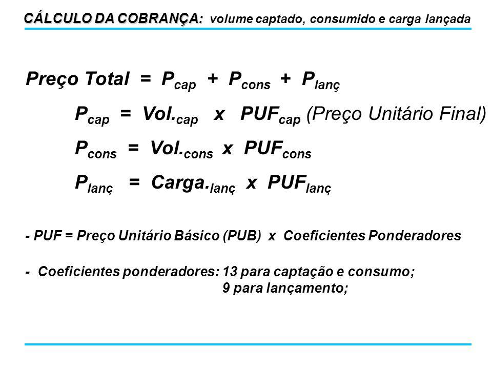Preço Unitário Final = Preço Unitário Básico x Coeficientes PUF = PUB x Coeficientes a) Captação Preço unitário básico: PUBcap = R$0,01/m 3 Preço unitário final sup: PUFcap = 0,01x0,9x0,9x0,9x1,0x1,0x0,8x1,0 = R$0,005832/m 3 Preço unitário final sub: PUFcap = 0,01x1,0x0,9x1,0x1,0x1,0x0,8x1,0 = R$ 0,00720/m 3 Conta anual pela captação sup = volume anual captado sup x PUF = R$51.396,25 Conta anual pela captação sub = volume anual captado sub x PUF = R$ 415,67 b) Consumo Preço unitário básico: PUBcons = R$0,02/m 3 Preço unitário final sup : PUFcons 0,02x1,0x1,0x1,0x1,0x1,2x0,8x1,0 = R$0,024/ m 3 Preço unitário final sub : PUFcons 0,02x1,0x1,0x1,0x1,0x1,2x0,8x1,0 = R$0,024/ m 3 Conta pelo consumo sup = R$43.200,00 Conta pelo consumo sub = R$ 276,00 EXEMPLO 1: Abastecimento Urbano - Sistema Público - Município de Plutão