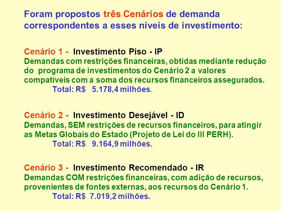 DESCRIÇÃO DOS CENÁRIOS I - Investimento Piso - IP: Investimento necessário para manter estável a situação quantitativa e qualitativa dos recursos hídr