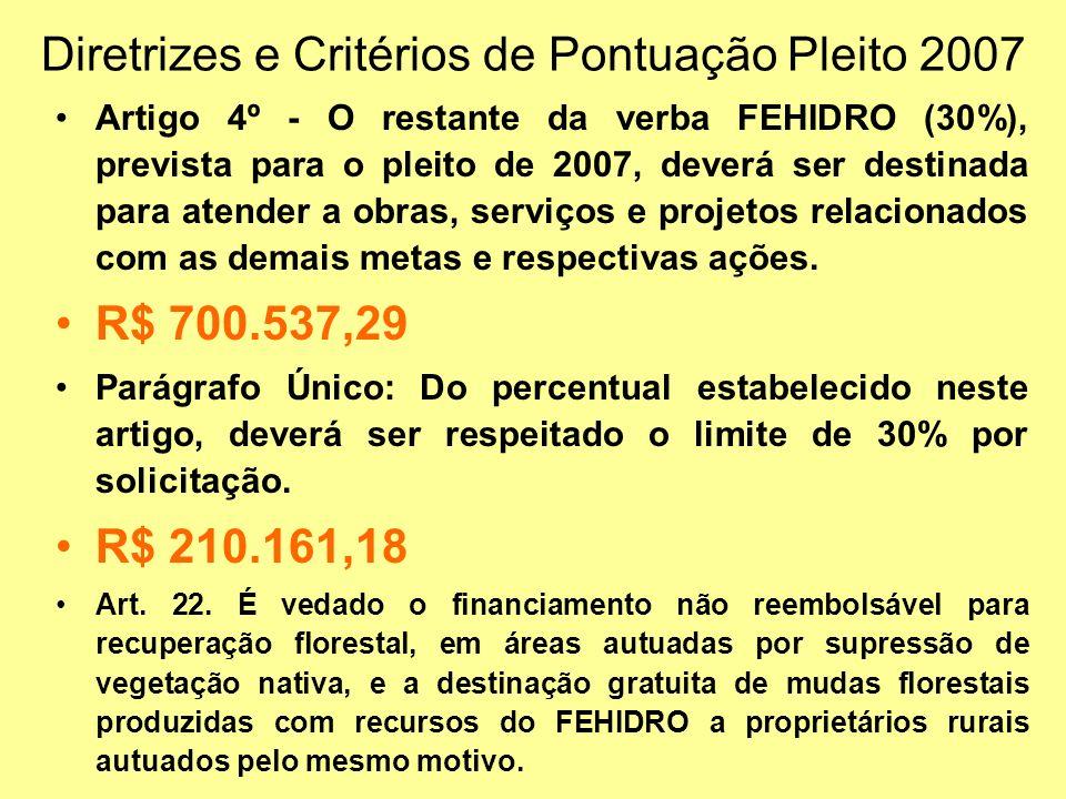 Diretrizes e Critérios de Pontuação Pleito 2007 Artigo 4º - O restante da verba FEHIDRO (30%), prevista para o pleito de 2007, deverá ser destinada para atender a obras, serviços e projetos relacionados com as demais metas e respectivas ações.