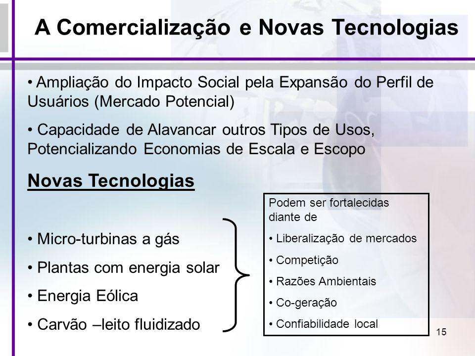 15 Ampliação do Impacto Social pela Expansão do Perfil de Usuários (Mercado Potencial) Capacidade de Alavancar outros Tipos de Usos, Potencializando E