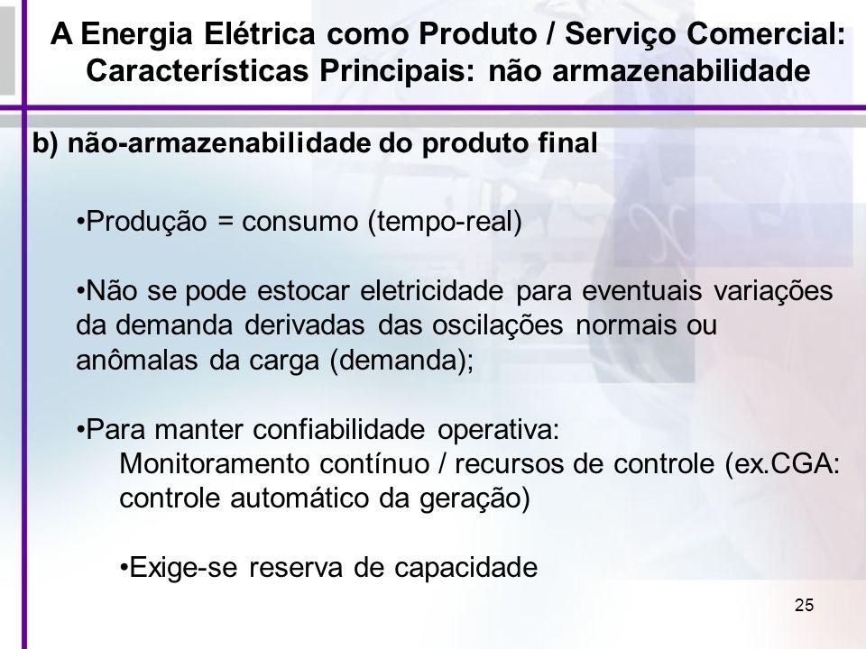 25 b) não-armazenabilidade do produto final Produção = consumo (tempo-real) Não se pode estocar eletricidade para eventuais variações da demanda deriv